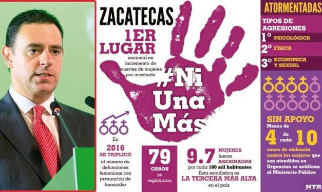 ¡Zacatecas es un lugar peligroso para las mujeres!