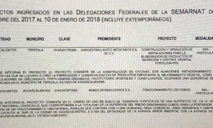 ¡Proyecto de fraccionamiento de Bosque Cobos ya entró a evaluación de la SEMARNAT: PVEM!