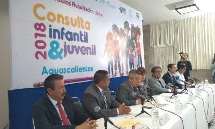 ¡Se presentaron los resultados de la consulta en la que participaron las niñas, niños y jóvenes de Aguascalientes en el 2018!