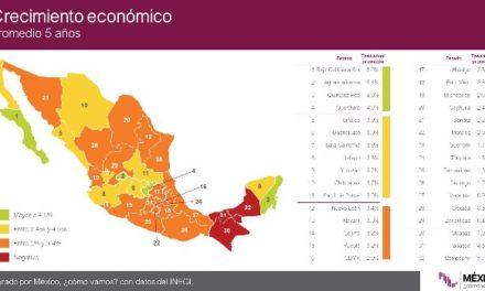¡Destaca México ¿cómo vamos? avances económicos en Aguascalientes!