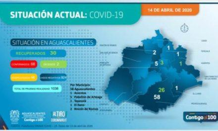 ¡Suman 30 personas recuperadas de coronavirus en el Estado: Miguel Ángel Piza Jiménez!