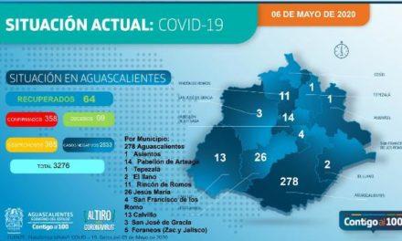 ¡358 casos confirmados y se dispara el número de sospechosos a 385 personas: ISSEA!