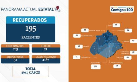 ¡ISSEA reporta 27 nuevos casos por COVID-19 en Aguascalientes!