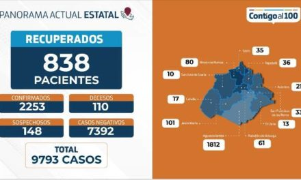 ¡110 personas han muerto por coronavirus en Aguascalientes: ISSEA!