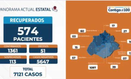 ¡3 fallecimientos más en Aguascalientes por coronavirus: ISSEA!