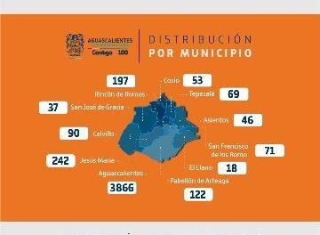 ¡Aguascalientes, Estado con mayor disponibilidad de camas generales para COVID-19 en el país!