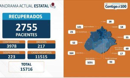 ¡75 nuevos contagios y 5 defunciones por coronavirus en Aguascalientes: ISSEA!