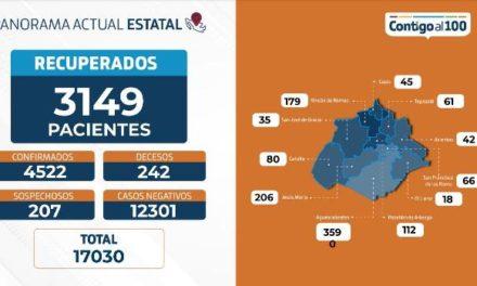 ¡80 nuevos casos y 6 fallecimientos por coronavirus en Aguascalientes: ISSEA!