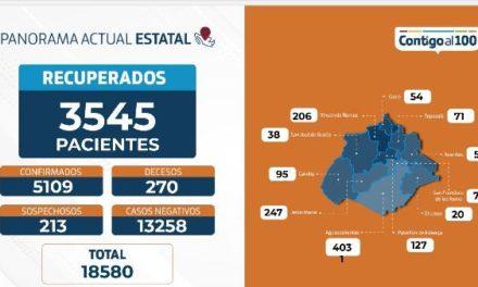 ¡El ISSEA hoy no reporta muertes por coronavirus!