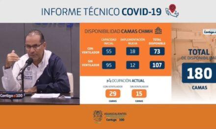 ¡Aguascalientes cuenta con suficientes camas de hospital para atender enfermos de coronavirus: Martín Orozco Sandoval!