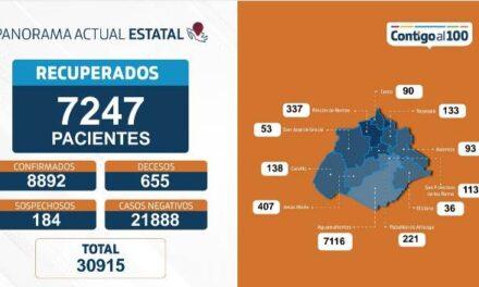 ¡9 muertos más por coronavirus, 164 hospitalizados y 49 nuevos contagios: ISSEA!