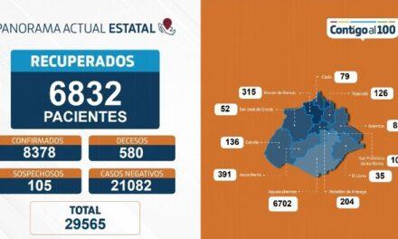 ¡6 fallecimientos, 168 hospitalizados y 63 nuevos contagios por coronavirus: ISSEA!