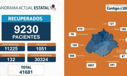 ¡15 fallecimientos en un solo día por coronavirus en Aguascalientes: ISSEA!