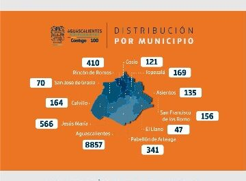 ¡Se distribuyen nuevos casos positivos de COVID-19 entre nueve municipios!