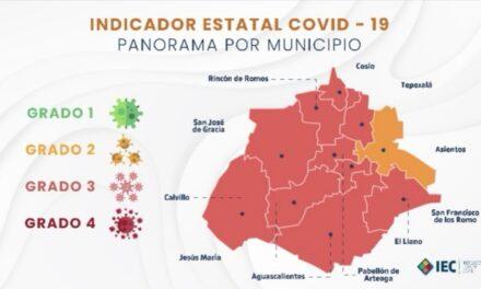 ¡Emite ISSEA actualización del Índice Estatal COVID!