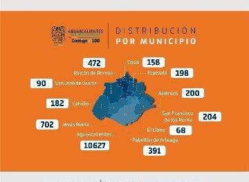 ¡Informe técnico COVID-19 en Aguascalientes!