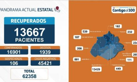 ¡Se rompen cifras de contagios y hospitalizaciones por coronavirus en Aguascalientes: ISSEA!