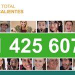 ¡Casi millón y medio de personas viven en Aguascalientes: INEGI!