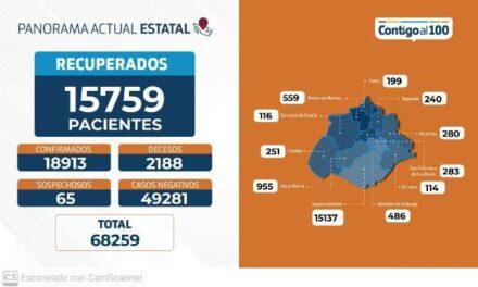 ¡60 nuevos contagios, 10 fallecimientos y 162 personas hospitalizadas por coronavirus en Aguascalientes!