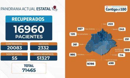 ¡40 nuevos contagios, 5 fallecimientos y 136 personas hospitalizadas por coronavirus en Aguascalientes!